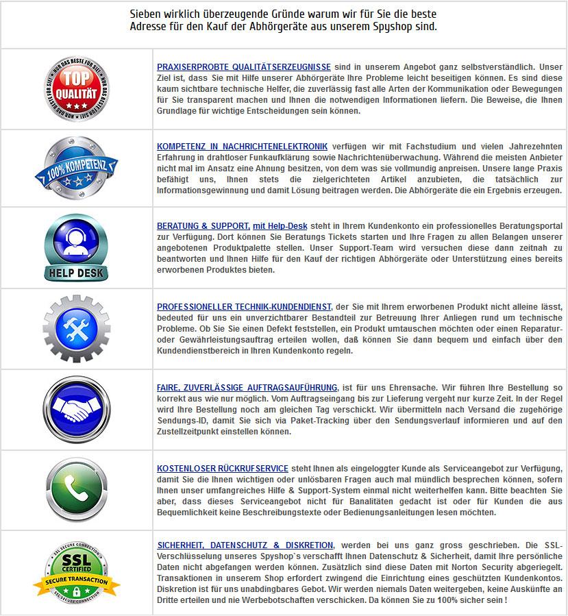 Warum www.securitec-electronics.com die beste Adresse für den Kauf von Abhörgeräte ist: